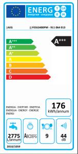 Energetický štítek AEG FEE63400PM