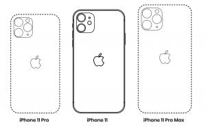 Rozměry iphone 11, iphone 11 Pro, iphone 11 Pro Max